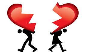 Le divorce : différentes formes et effets du divorce (2e partie)