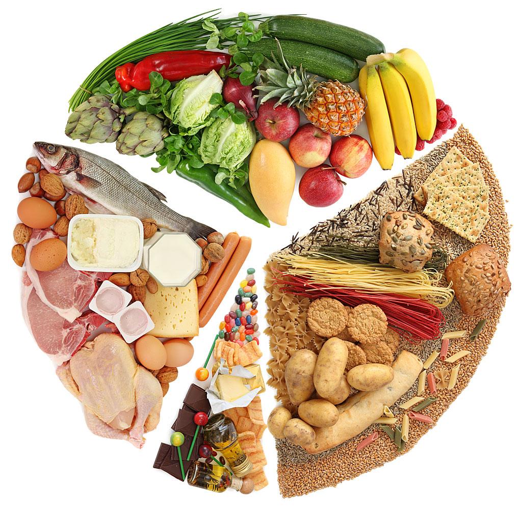 Alimentation: questions de femme